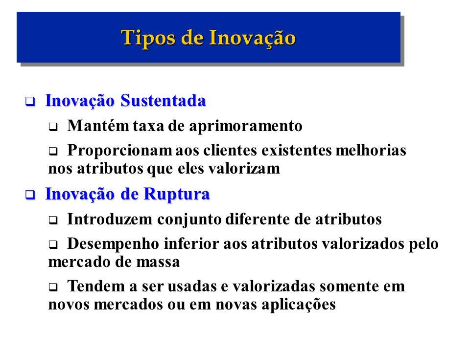 Inovação Sustentada Inovação Sustentada Mantém taxa de aprimoramento Proporcionam aos clientes existentes melhorias nos atributos que eles valorizam I
