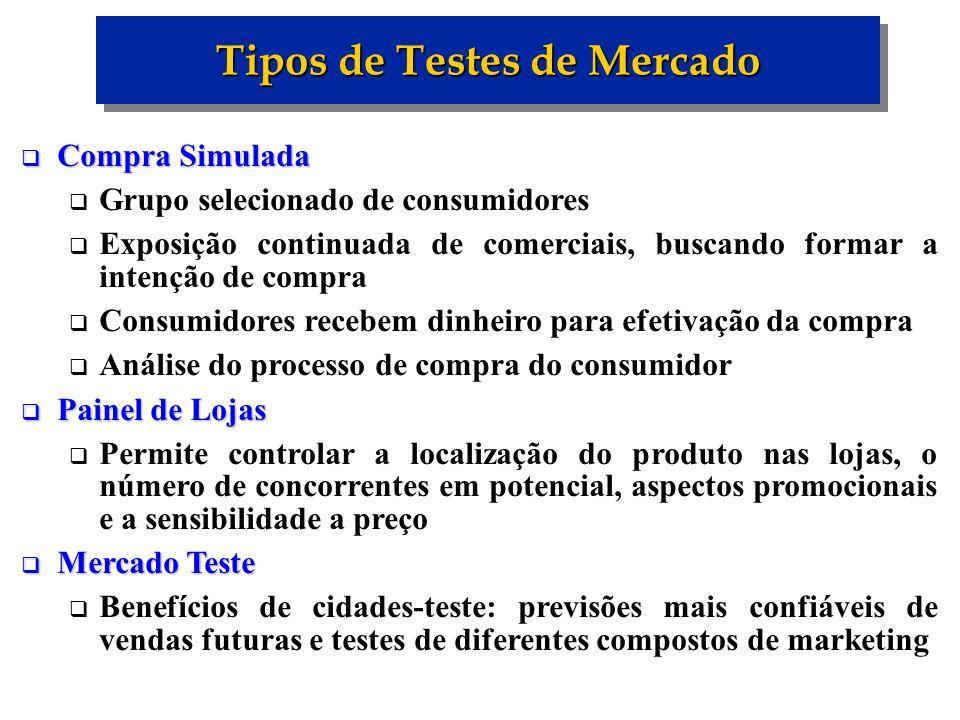 Tipos de Testes de Mercado Compra Simulada Compra Simulada Grupo selecionado de consumidores Exposição continuada de comerciais, buscando formar a int