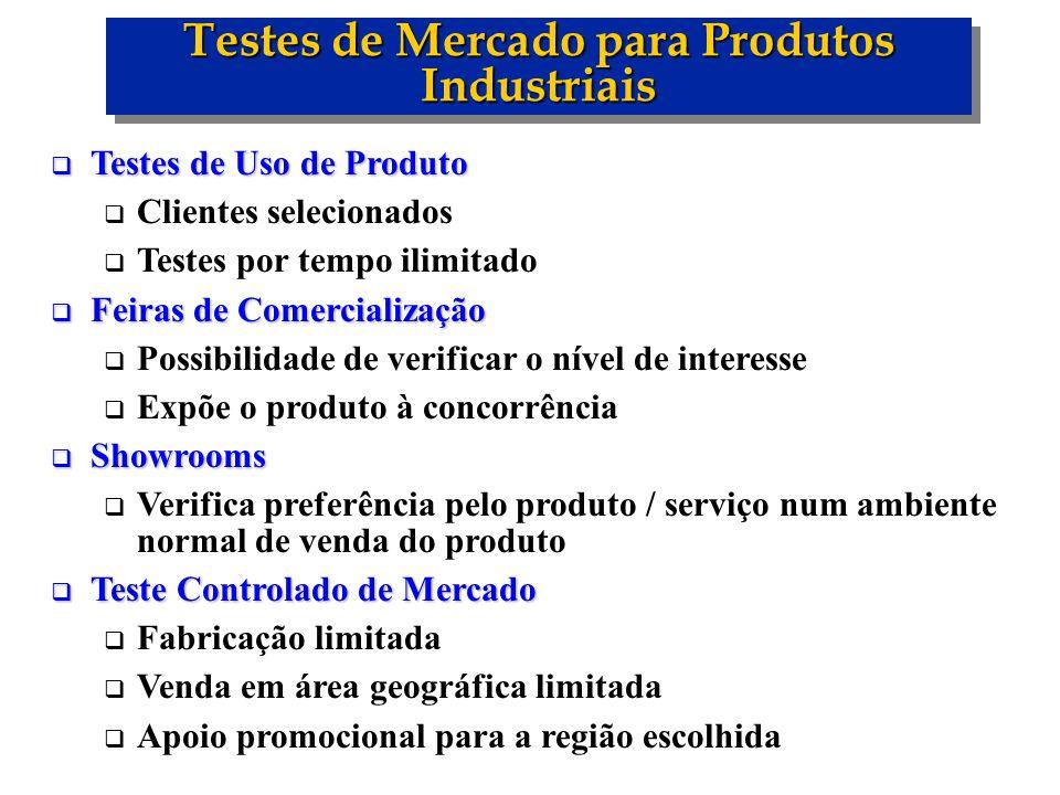 Testes de Mercado para Produtos Industriais Testes de Uso de Produto Testes de Uso de Produto Clientes selecionados Testes por tempo ilimitado Feiras