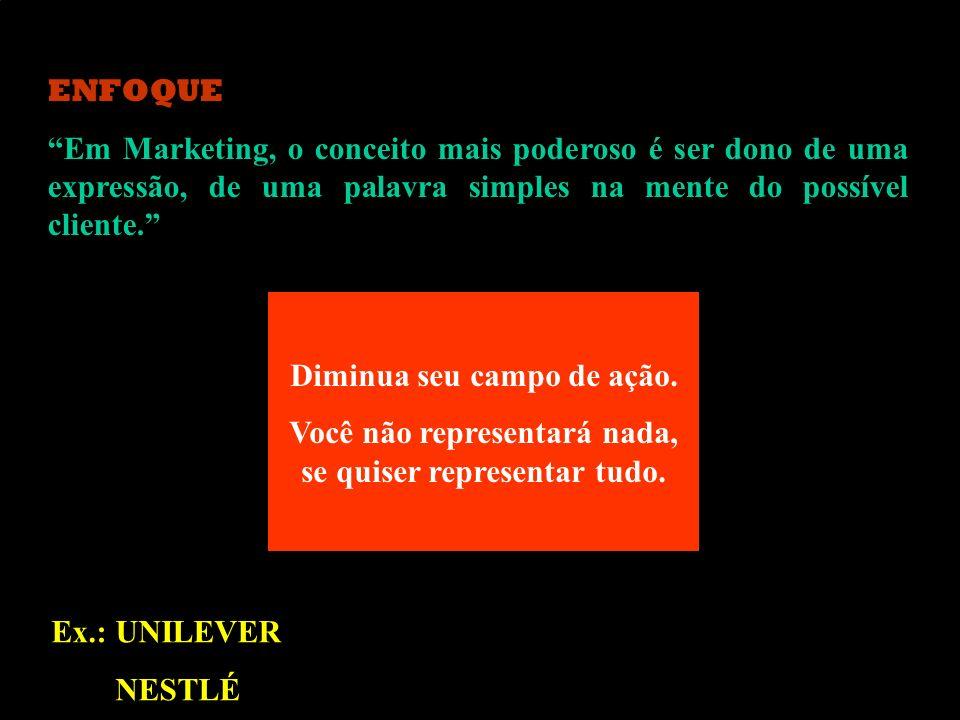 ENFOQUE Em Marketing, o conceito mais poderoso é ser dono de uma expressão, de uma palavra simples na mente do possível cliente. Ex.: UNILEVER NESTLÉ