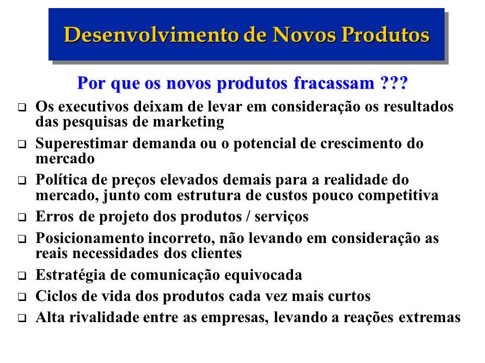 Desenvolvimento de Novos Produtos Por que os novos produtos fracassam ??? Os executivos deixam de levar em consideração os resultados das pesquisas de