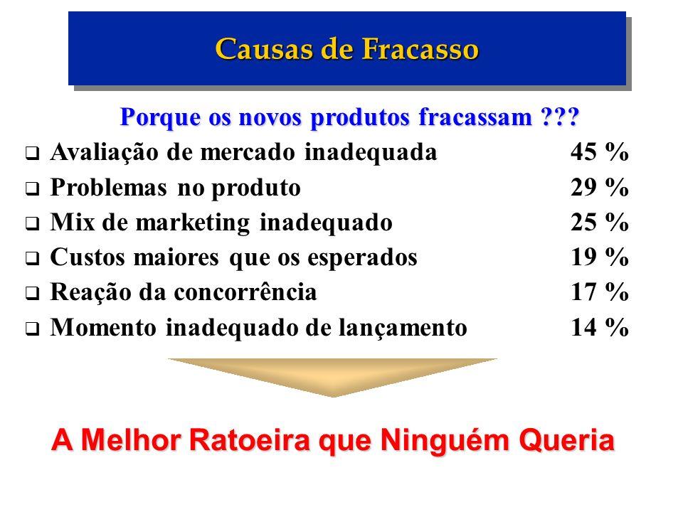 CATEGORIA Quando não se é o primeiro, cria-se uma categoria na qual seja possível ser o primeiro.