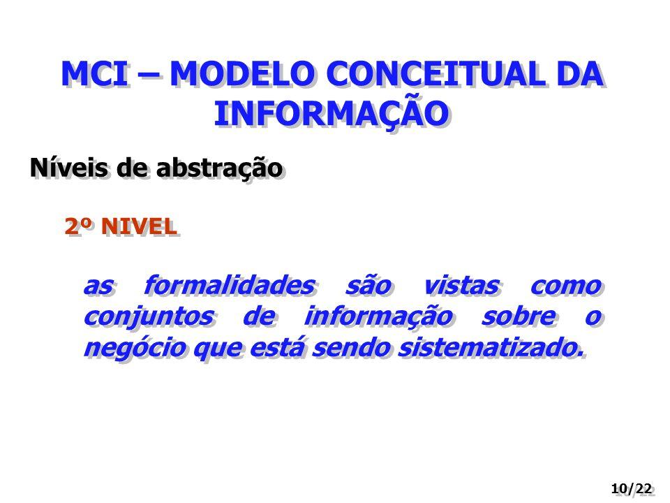 MCI – MODELO CONCEITUAL DA INFORMAÇÃO 10/22 2º NIVEL Níveis de abstração as formalidades são vistas como conjuntos de informação sobre o negócio que e