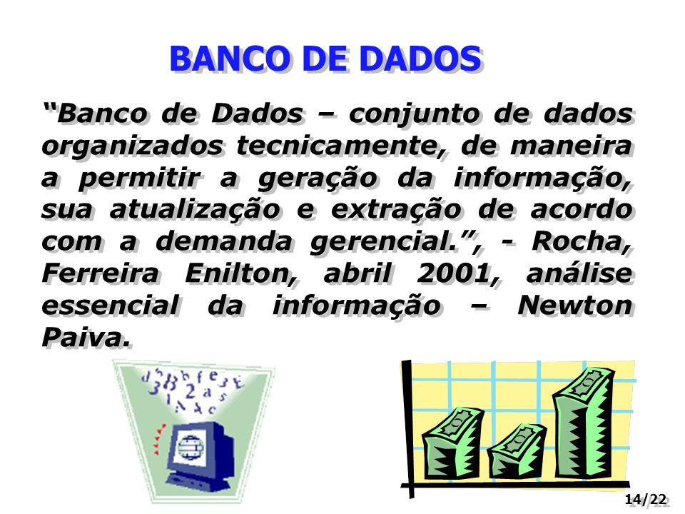 BANCO DE DADOS Banco de Dados – conjunto de dados organizados tecnicamente, de maneira a permitir a geração da informação, sua atualização e extração