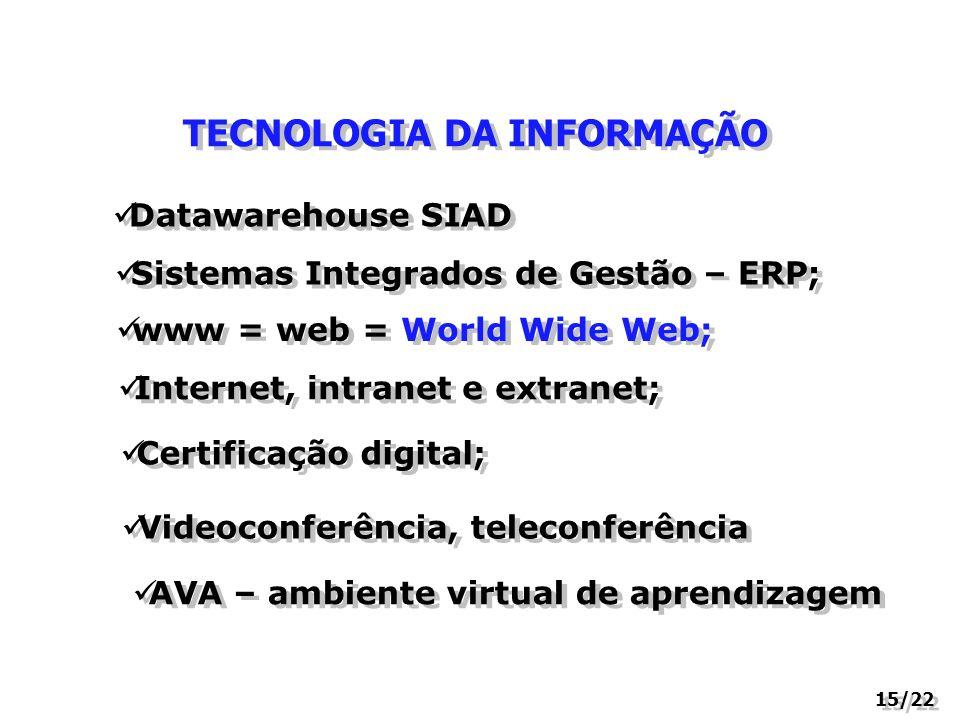 TECNOLOGIA DA INFORMAÇÃO 15/22 Datawarehouse SIAD Sistemas Integrados de Gestão – ERP; www = web = World Wide Web; Internet, intranet e extranet; Cert