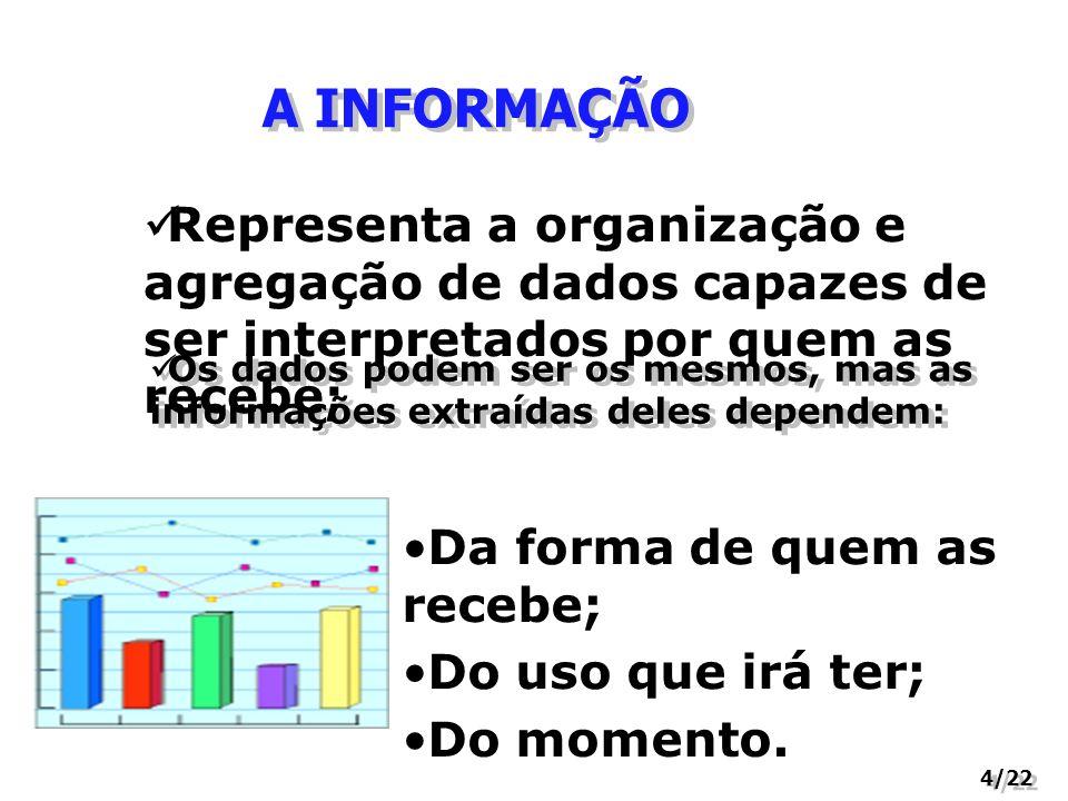 A INFORMAÇÃO 4/22 Os dados podem ser os mesmos, mas as informações extraídas deles dependem: Representa a organização e agregação de dados capazes de