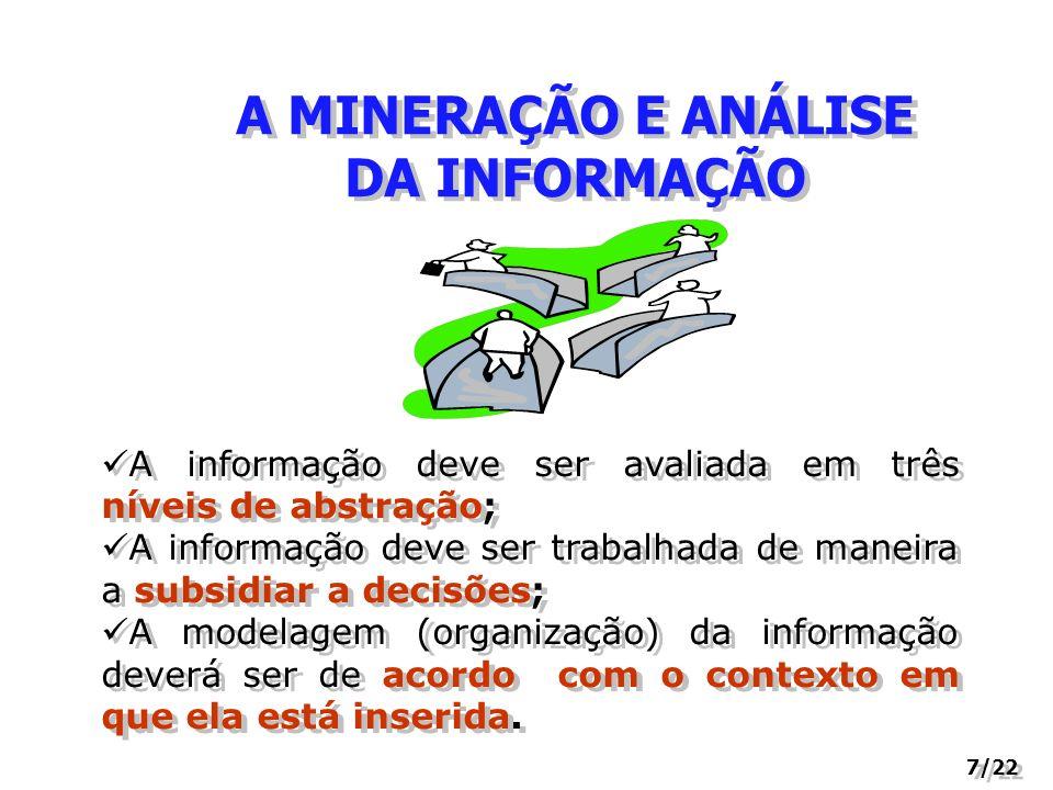 A MINERAÇÃO E ANÁLISE DA INFORMAÇÃO 7/22 A informação deve ser avaliada em três níveis de abstração; A informação deve ser trabalhada de maneira a sub