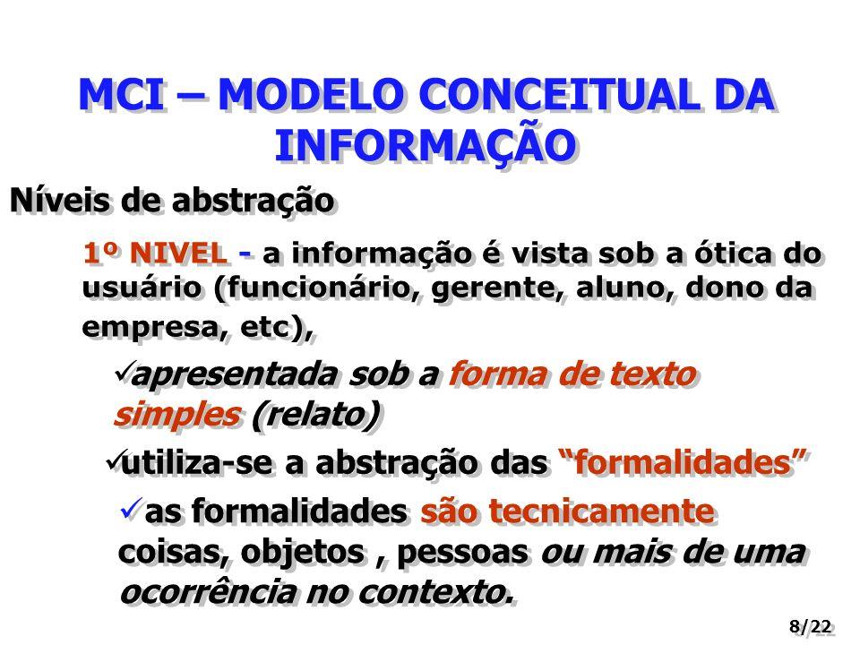 MCI – MODELO CONCEITUAL DA INFORMAÇÃO 8/22 1º NIVEL - a informação é vista sob a ótica do usuário (funcionário, gerente, aluno, dono da empresa, etc),