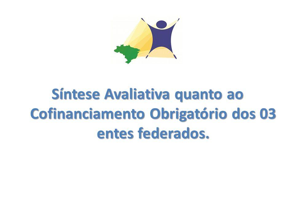 Síntese Avaliativa quanto ao Cofinanciamento Obrigatório dos 03 entes federados.