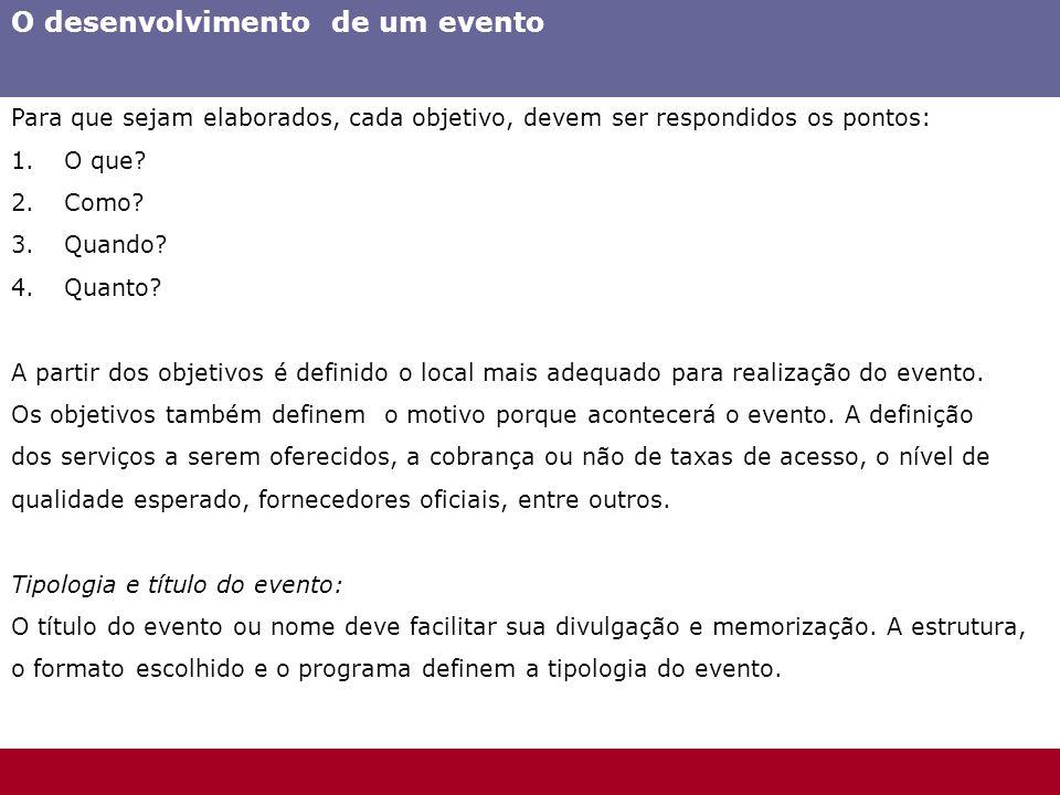 O desenvolvimento de um evento Para que sejam elaborados, cada objetivo, devem ser respondidos os pontos: 1.O que? 2.Como? 3.Quando? 4.Quanto? A parti