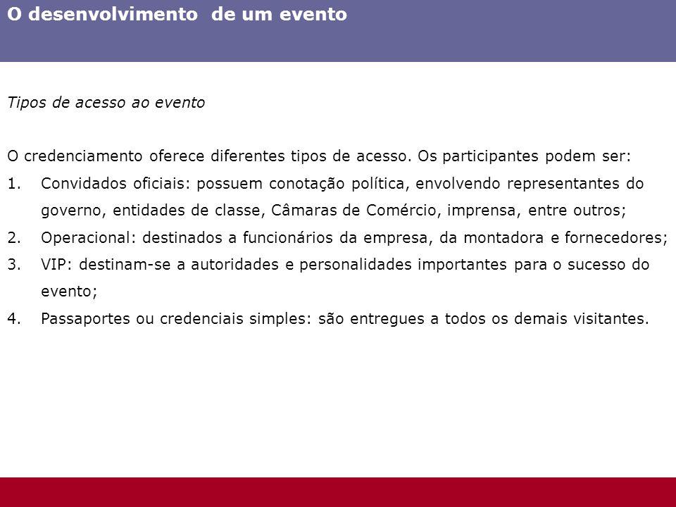 O desenvolvimento de um evento Tipos de acesso ao evento O credenciamento oferece diferentes tipos de acesso. Os participantes podem ser: 1.Convidados