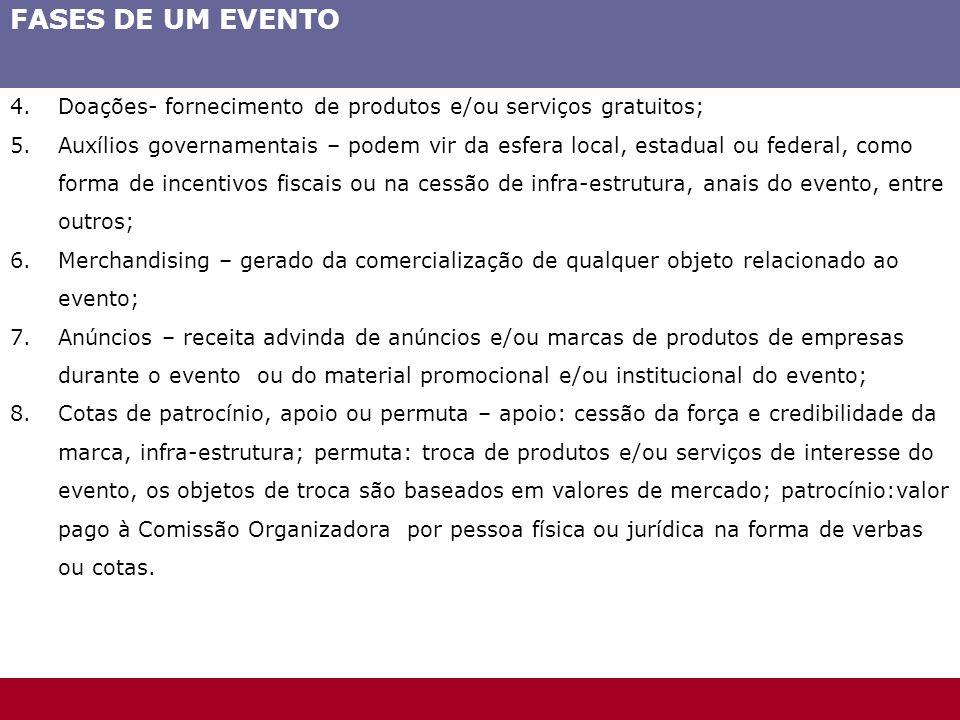 4.Doações- fornecimento de produtos e/ou serviços gratuitos; 5.Auxílios governamentais – podem vir da esfera local, estadual ou federal, como forma de