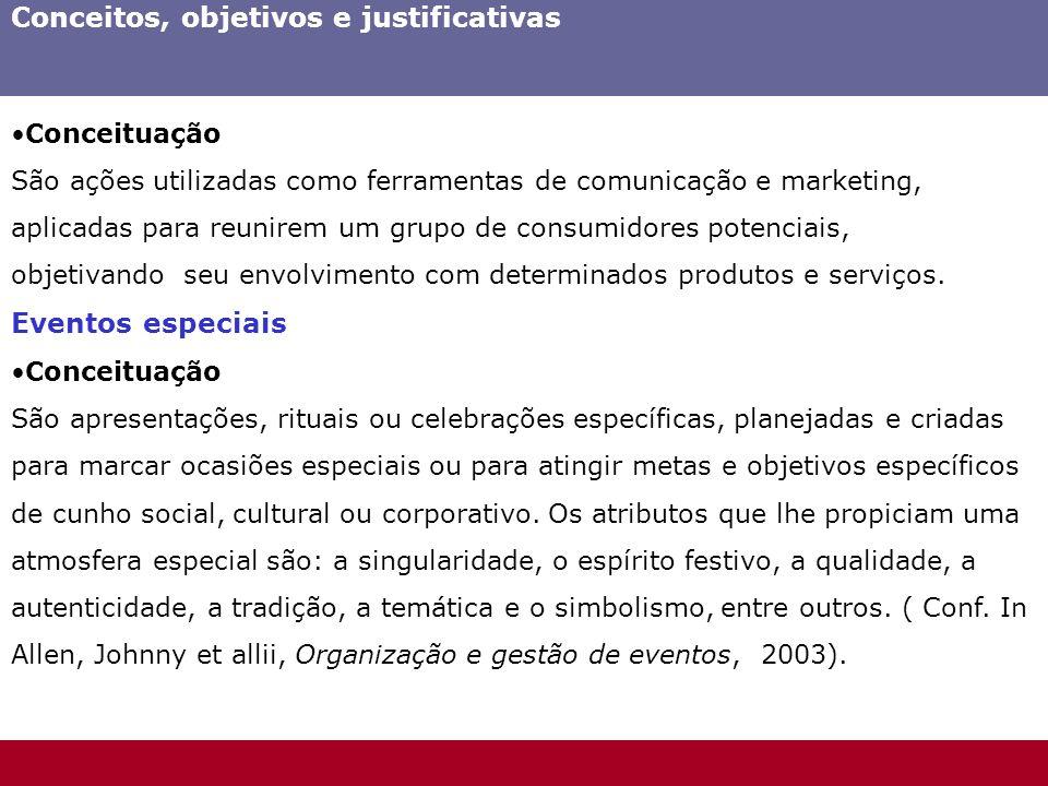 Conceitos, objetivos e justificativas Conceituação São ações utilizadas como ferramentas de comunicação e marketing, aplicadas para reunirem um grupo