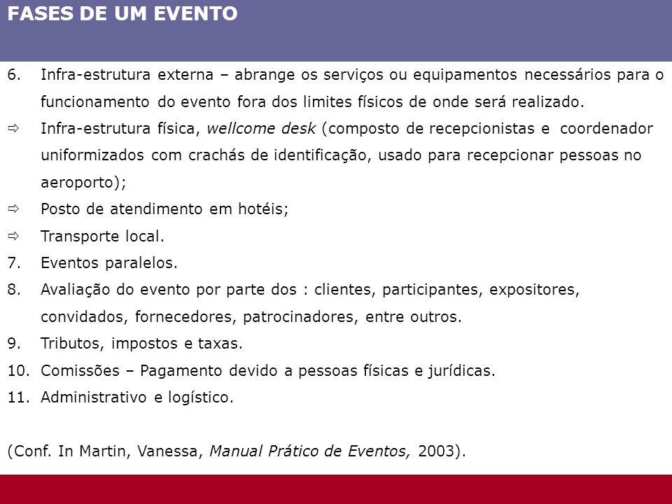 FASES DE UM EVENTO 6.Infra-estrutura externa – abrange os serviços ou equipamentos necessários para o funcionamento do evento fora dos limites físicos