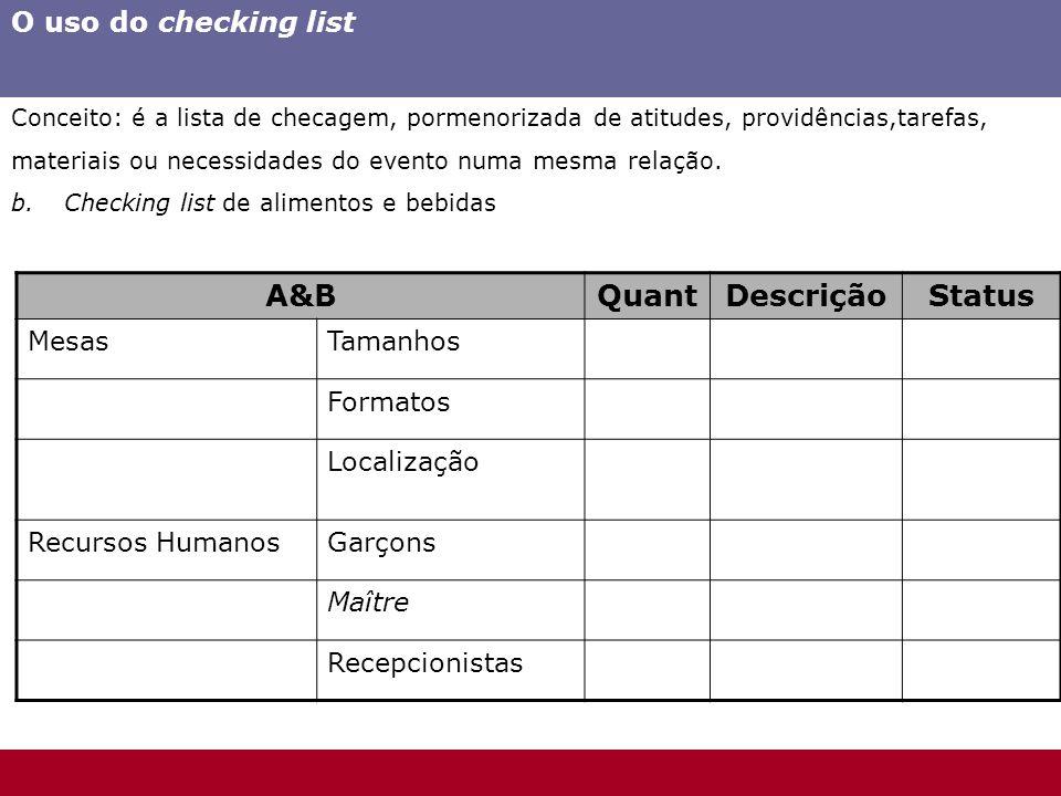 O uso do checking list Conceito: é a lista de checagem, pormenorizada de atitudes, providências,tarefas, materiais ou necessidades do evento numa mesm