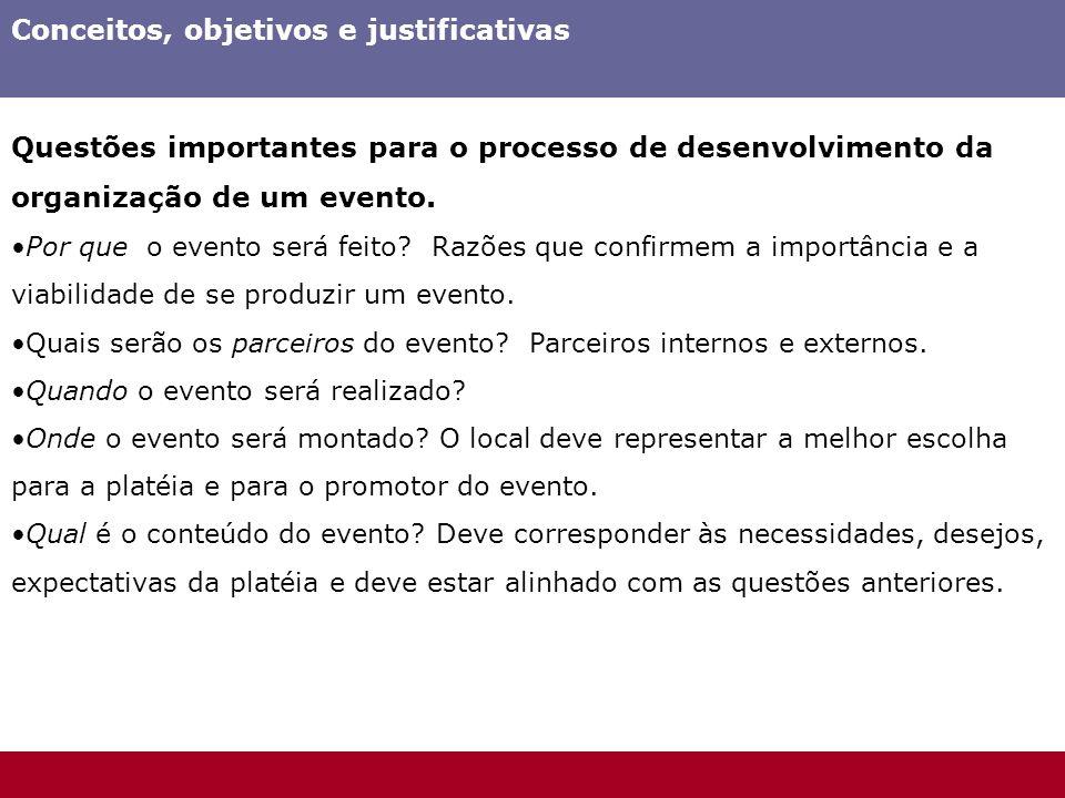 Conceitos, objetivos e justificativas Questões importantes para o processo de desenvolvimento da organização de um evento. Por que o evento será feito