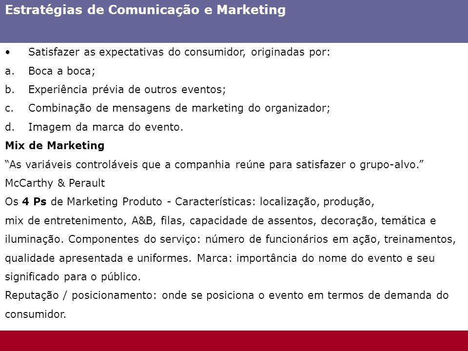 Estratégias de Comunicação e Marketing Satisfazer as expectativas do consumidor, originadas por: a.Boca a boca; b.Experiência prévia de outros eventos