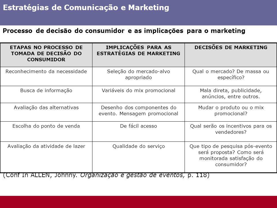 Processo de decisão do consumidor e as implicações para o marketing ETAPAS NO PROCESSO DE TOMADA DE DECISÃO DO CONSUMIDOR IMPLICAÇÕES PARA AS ESTRATÉG