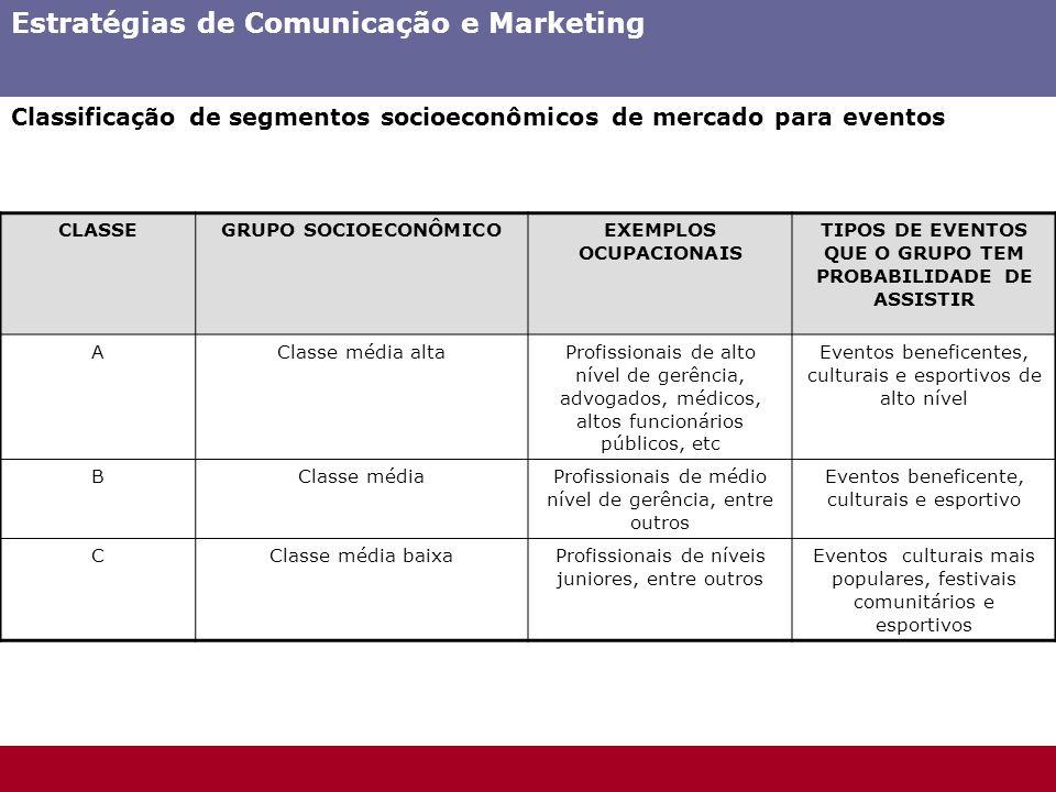 Classificação de segmentos socioeconômicos de mercado para eventos CLASSEGRUPO SOCIOECONÔMICOEXEMPLOS OCUPACIONAIS TIPOS DE EVENTOS QUE O GRUPO TEM PR