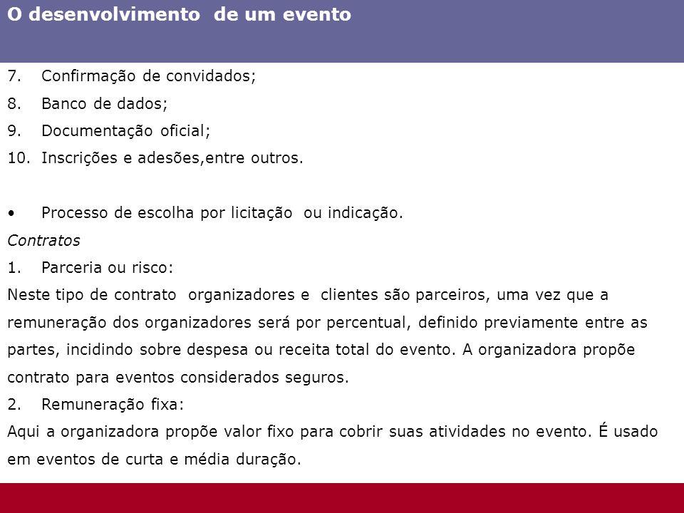 O desenvolvimento de um evento 7.Confirmação de convidados; 8.Banco de dados; 9.Documentação oficial; 10.Inscrições e adesões,entre outros. Processo d