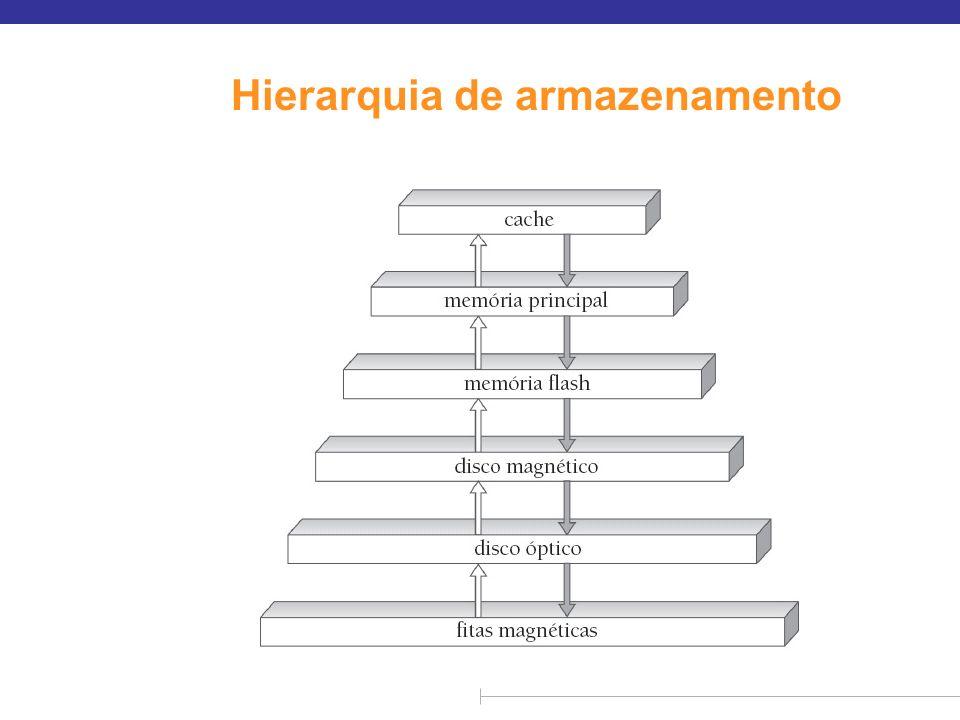 Hierarquia de armazenamento (cont.) n armazenamento principal: Meio mais rápido, porém volátil (cache, memória principal).