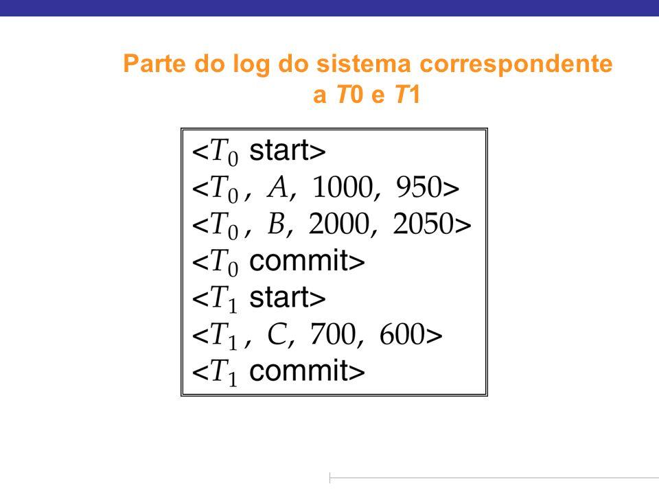 Estado do log do sistema e banco de dados correspondente a T0 and T1
