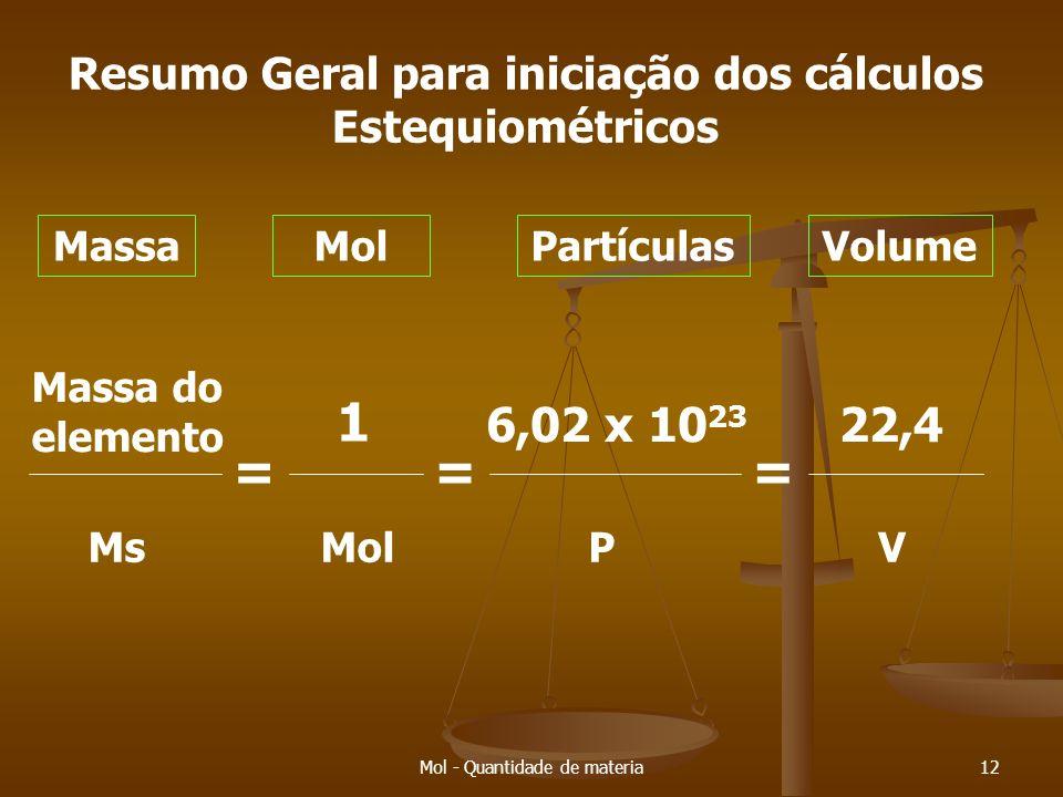 Mol - Quantidade de materia11 Massa de gás em volume Por convenção, a pressão atmosférica ao nível do mar recebe o nome de PRESSAO NORMAL e vale uma a