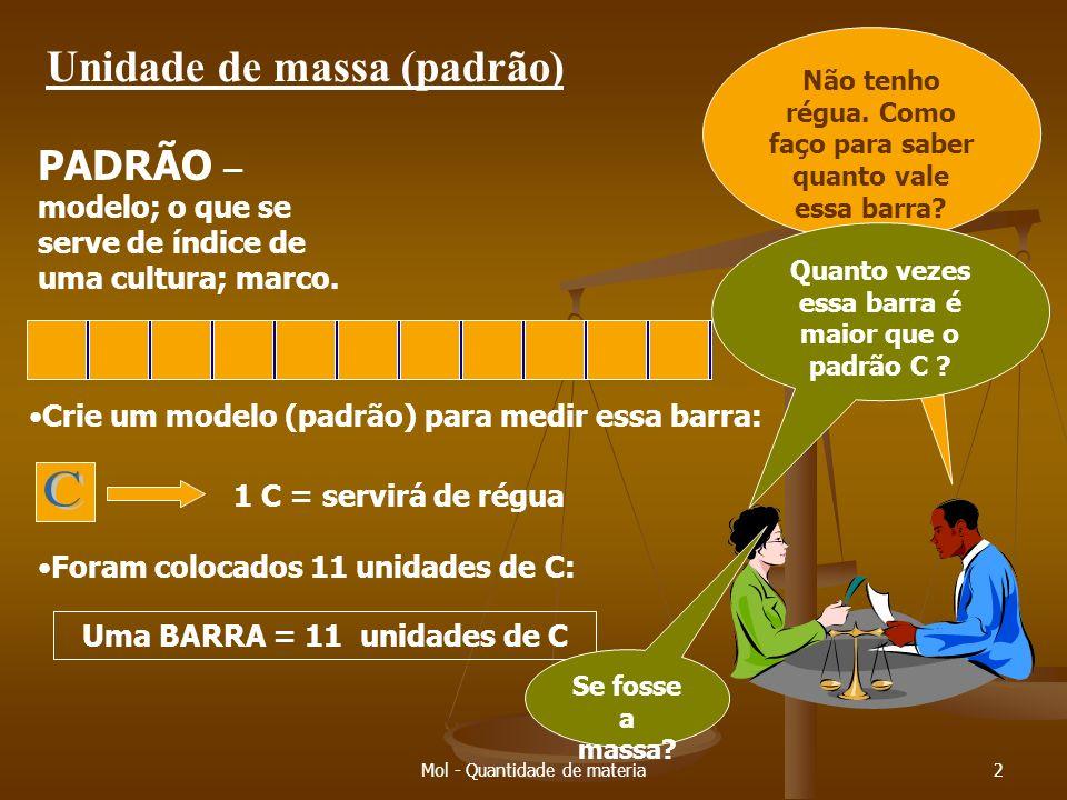Mol - Quantidade de materia2 Unidade de massa (padrão) PADRÃO – modelo; o que se serve de índice de uma cultura; marco.