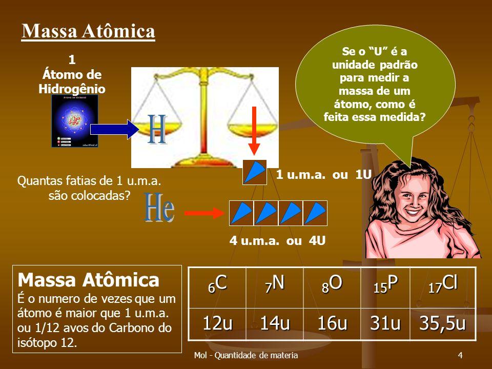 Mol - Quantidade de materia4 1 Átomo de Hidrogênio Quantas fatias de 1 u.m.a.