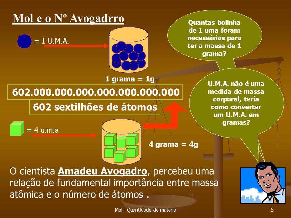 Mol - Quantidade de materia4 1 Átomo de Hidrogênio Quantas fatias de 1 u.m.a. são colocadas? 1 u.m.a. ou 1U Se o U é a unidade padrão para medir a mas