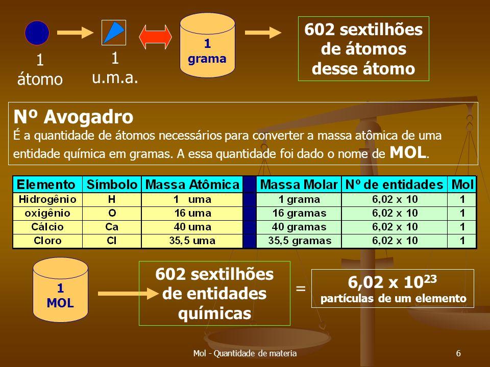 Mol - Quantidade de materia5 Quantas bolinha de 1 uma foram necessárias para ter a massa de 1 grama? Mol e o Nº Avogadrro U.M.A. não é uma medida de m