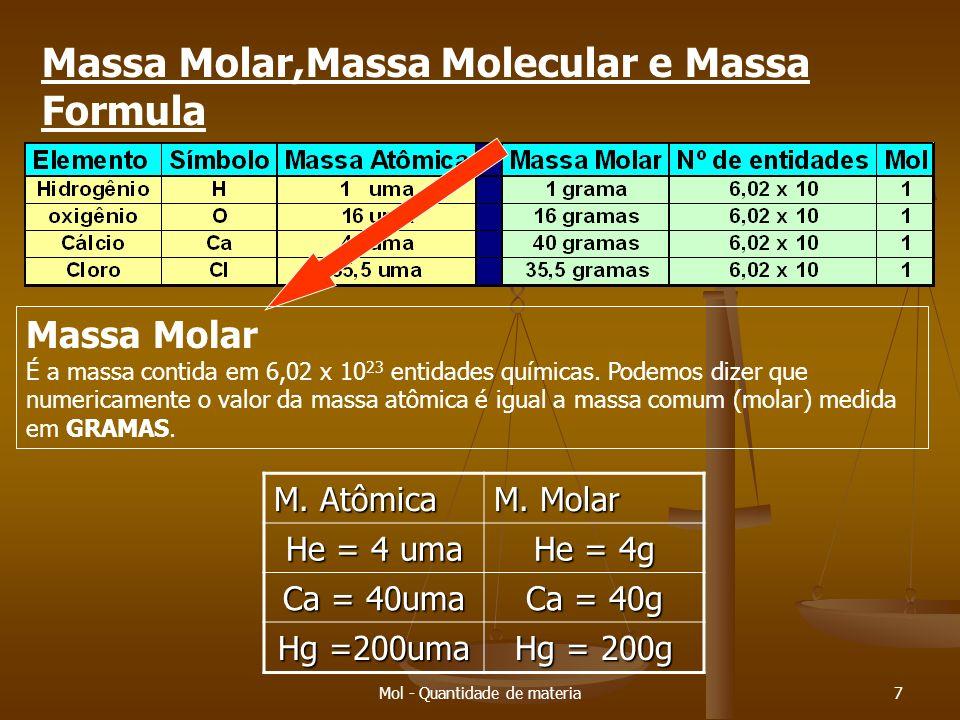 Mol - Quantidade de materia7 Massa Molar,Massa Molecular e Massa Formula Massa Molar É a massa contida em 6,02 x 10 23 entidades químicas.