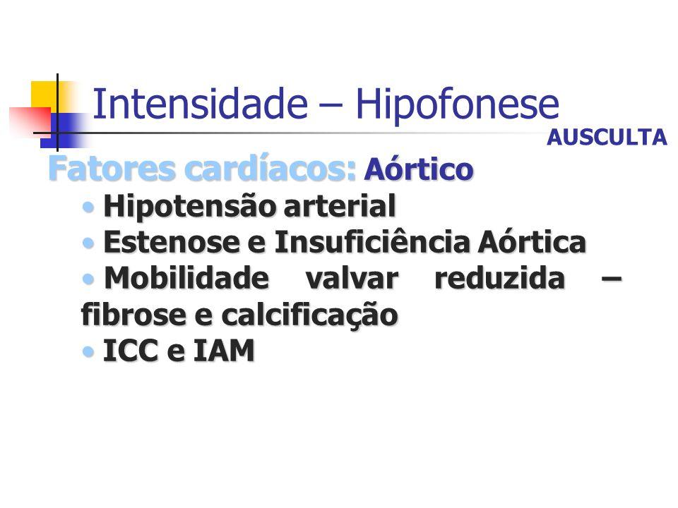 Intensidade – Hipofonese Fatores cardíacos: Aórtico Hipotensão arterial Hipotensão arterial Estenose e Insuficiência Aórtica Estenose e Insuficiência