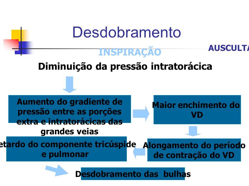 Desdobramento INSPIRAÇÃO Diminuição da pressão intratorácica AUSCULTA Aumento do gradiente de pressão entre as porções extra e intratorácicas das gran