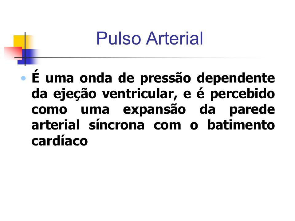 Pulso Arterial É uma onda de pressão dependente da ejeção ventricular, e é percebido como uma expansão da parede arterial síncrona com o batimento car