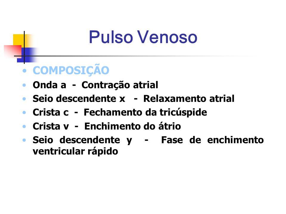 Pulso Venoso COMPOSIÇÃO Onda a - Contração atrial Seio descendente x - Relaxamento atrial Crista c - Fechamento da tricúspide Crista v - Enchimento do