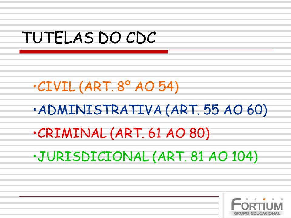 TUTELAS DO CDC CIVIL (ART. 8º AO 54) ADMINISTRATIVA (ART. 55 AO 60) CRIMINAL (ART. 61 AO 80) JURISDICIONAL (ART. 81 AO 104)