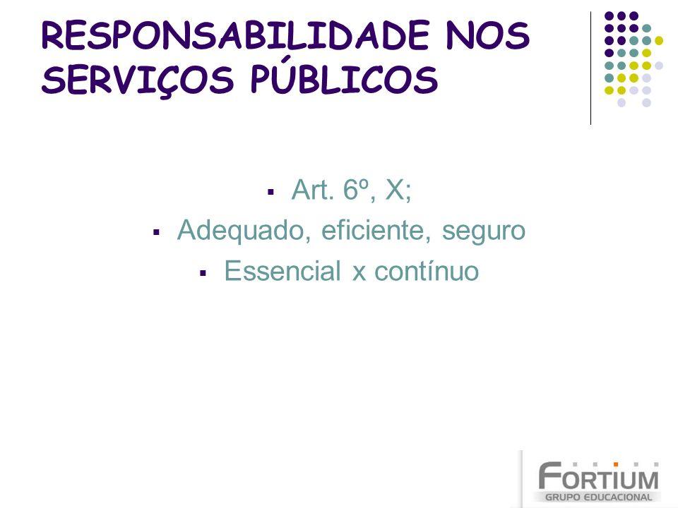 RESPONSABILIDADE NOS SERVIÇOS PÚBLICOS Art. 6º, X; Adequado, eficiente, seguro Essencial x contínuo