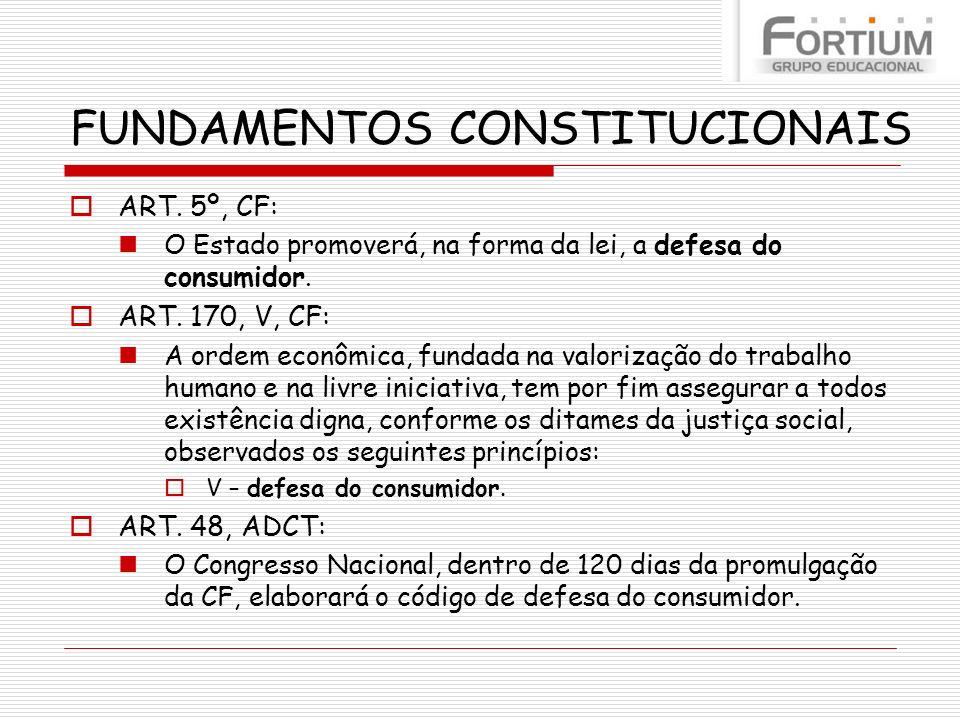FUNDAMENTOS CONSTITUCIONAIS ART. 5º, CF: O Estado promoverá, na forma da lei, a defesa do consumidor. ART. 170, V, CF: A ordem econômica, fundada na v