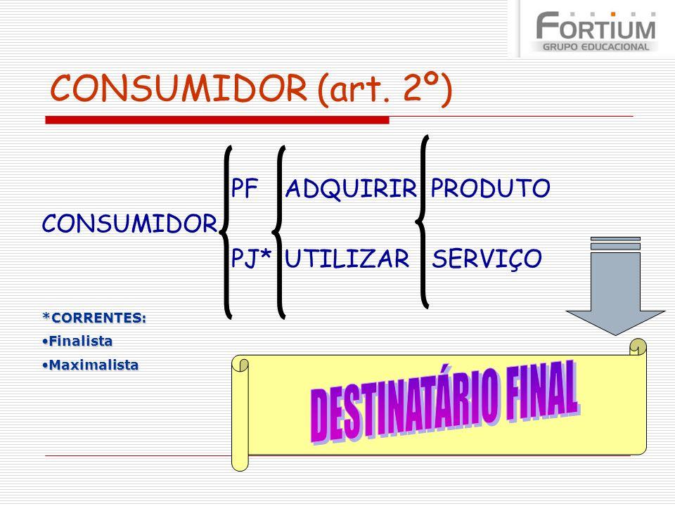 CONSUMIDOR (art. 2º) PF ADQUIRIR PRODUTO CONSUMIDOR PJ* UTILIZAR SERVIÇO *CORRENTES: FinalistaFinalista MaximalistaMaximalista