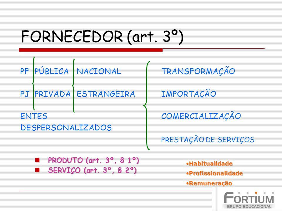FORNECEDOR (art. 3º) PFPÚBLICANACIONALTRANSFORMAÇÃO PJPRIVADAESTRANGEIRAIMPORTAÇÃO ENTES COMERCIALIZAÇÃO DESPERSONALIZADOS PRESTAÇÃO DE SERVIÇOS PRODU