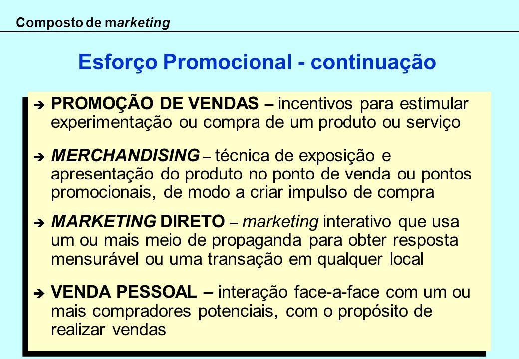 Composto de marketing Esforço Promocional - continuação PROMOÇÃO DE VENDAS – incentivos para estimular experimentação ou compra de um produto ou servi