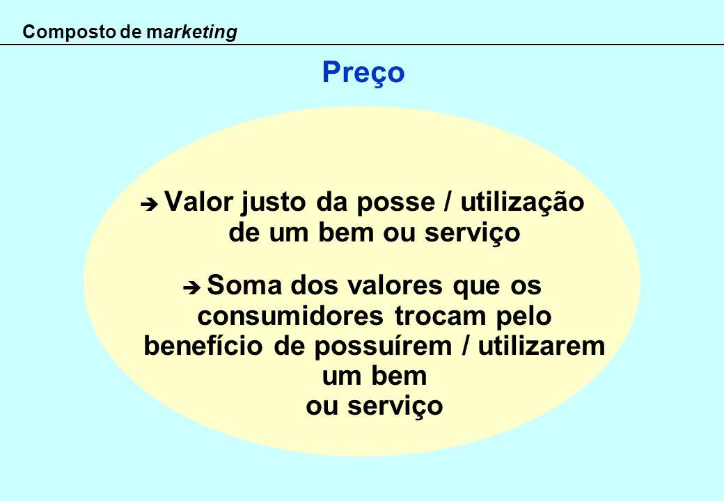 Composto de marketing Preço Valor justo da posse / utilização de um bem ou serviço Soma dos valores que os consumidores trocam pelo benefício de possu