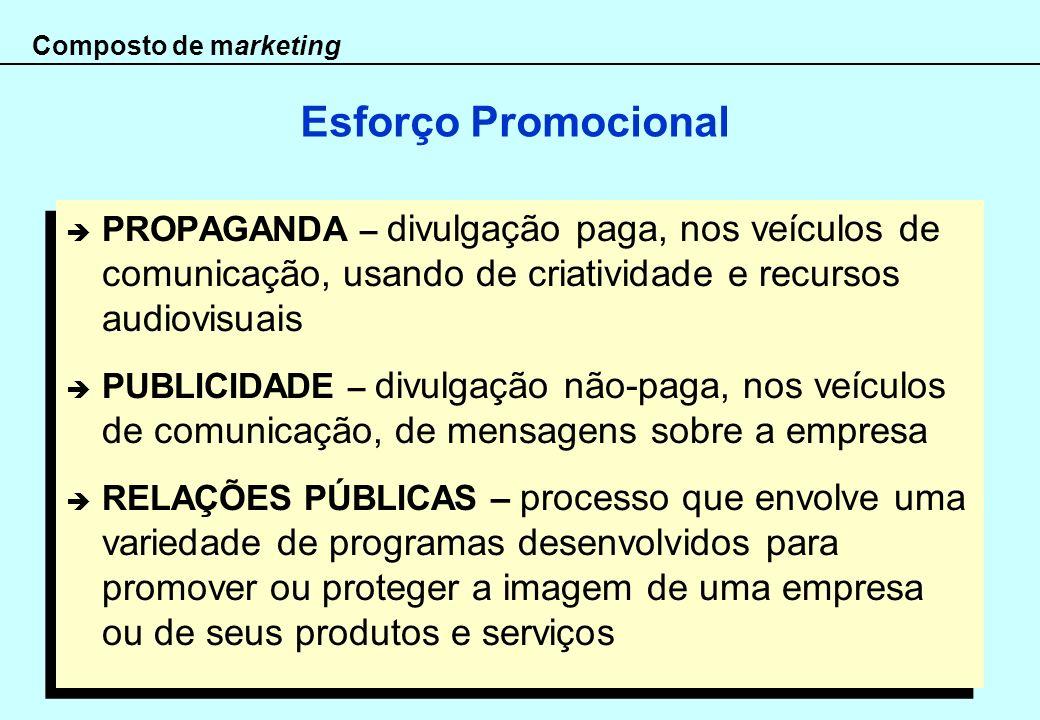 Composto de marketing PROPAGANDA – divulgação paga, nos veículos de comunicação, usando de criatividade e recursos audiovisuais PUBLICIDADE – divulgaç