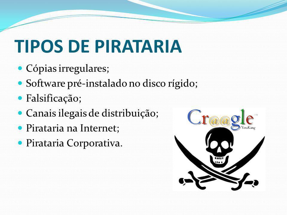 TIPOS DE PIRATARIA Cópias irregulares; Software pré-instalado no disco rígido; Falsificação; Canais ilegais de distribuição; Pirataria na Internet; Pi