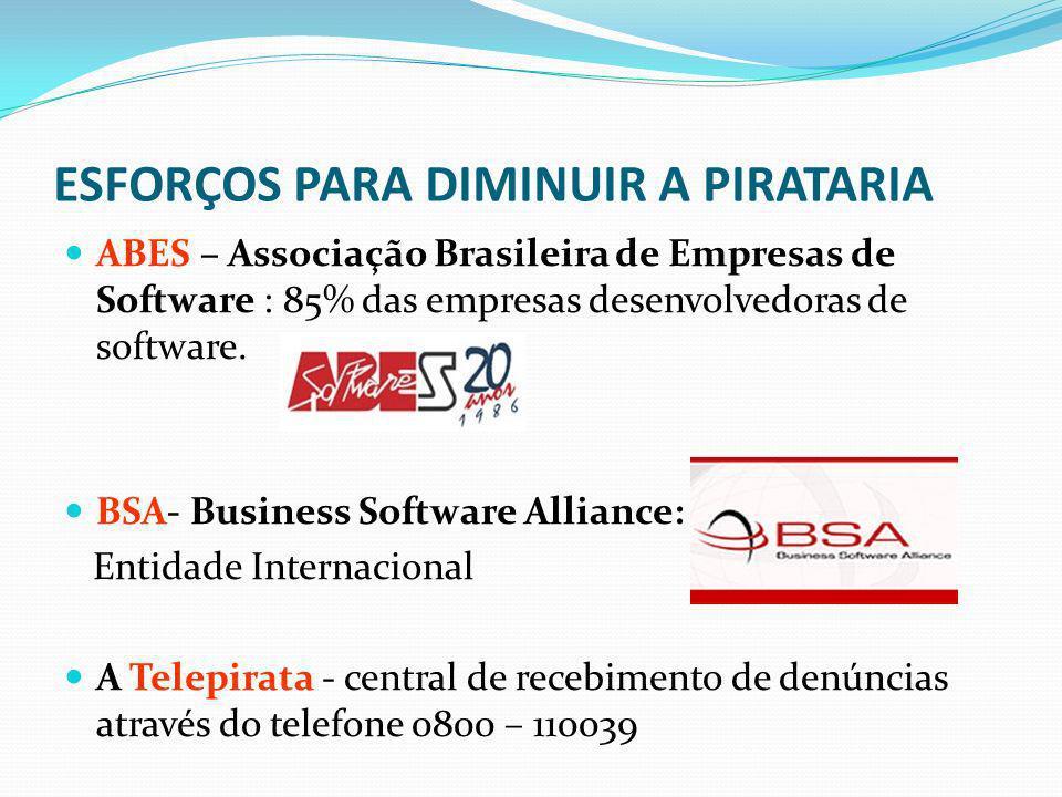 ESFORÇOS PARA DIMINUIR A PIRATARIA ABES – Associação Brasileira de Empresas de Software : 85% das empresas desenvolvedoras de software. BSA- Business