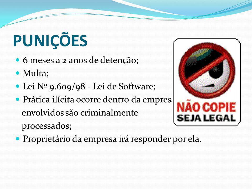 PUNIÇÕES 6 meses a 2 anos de detenção; Multa; Lei Nº 9.609/98 - Lei de Software; Prática ilícita ocorre dentro da empresa, envolvidos são criminalment