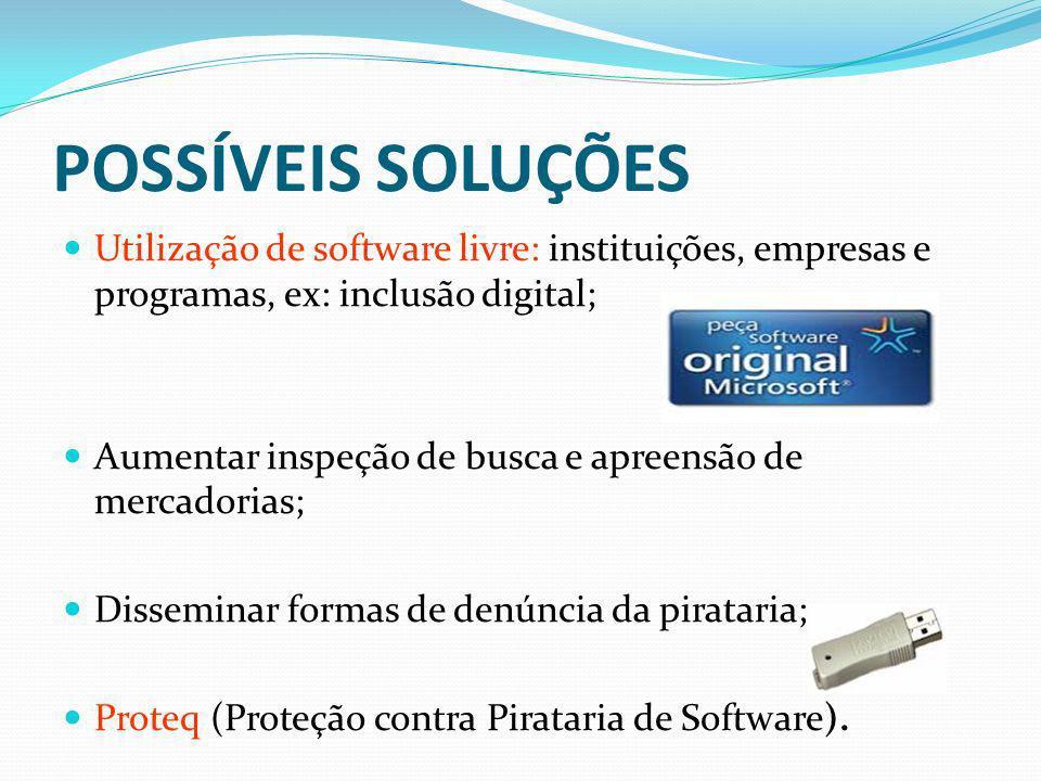 POSSÍVEIS SOLUÇÕES Utilização de software livre: instituições, empresas e programas, ex: inclusão digital; Aumentar inspeção de busca e apreensão de m