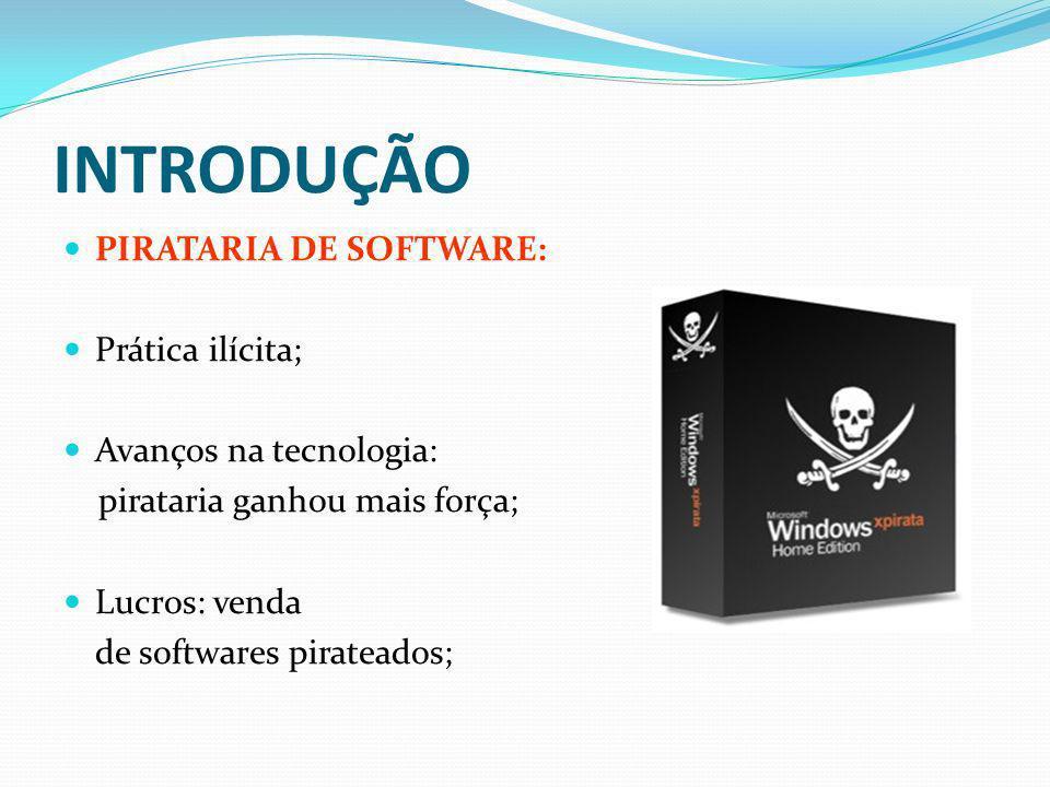 INTRODUÇÃO PIRATARIA DE SOFTWARE: Prática ilícita; Avanços na tecnologia: pirataria ganhou mais força; Lucros: venda de softwares pirateados;