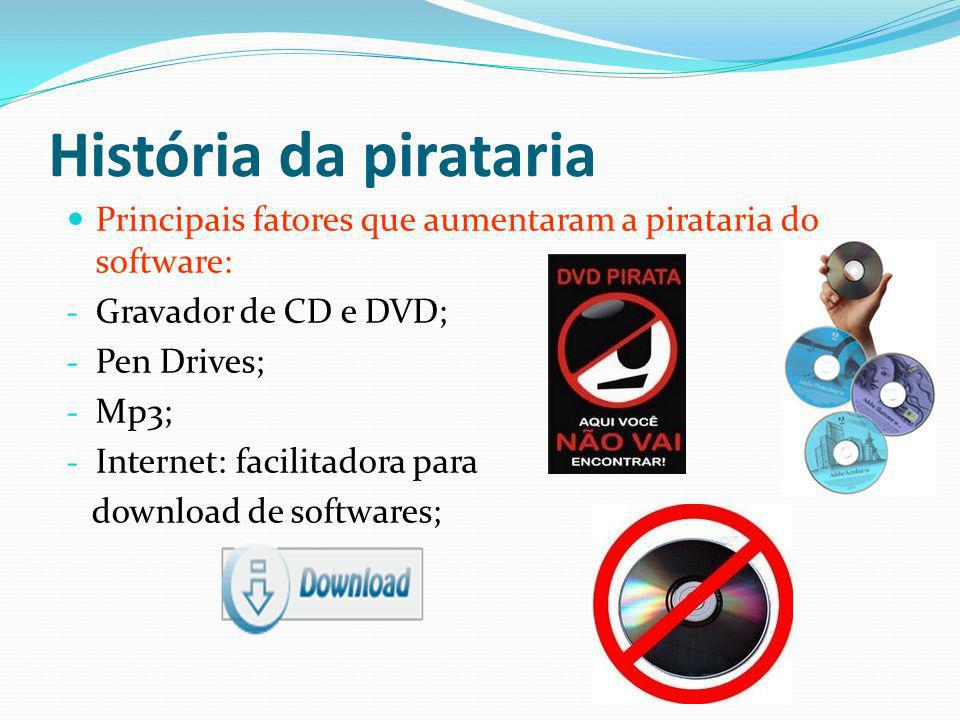 História da pirataria Principais fatores que aumentaram a pirataria do software: - Gravador de CD e DVD; - Pen Drives; - Mp3; - Internet: facilitadora